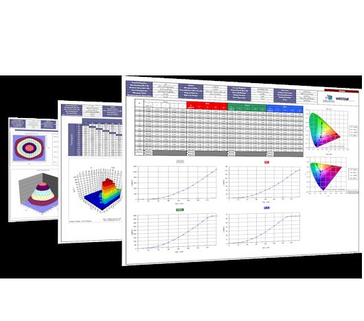 Optical Measurement Report