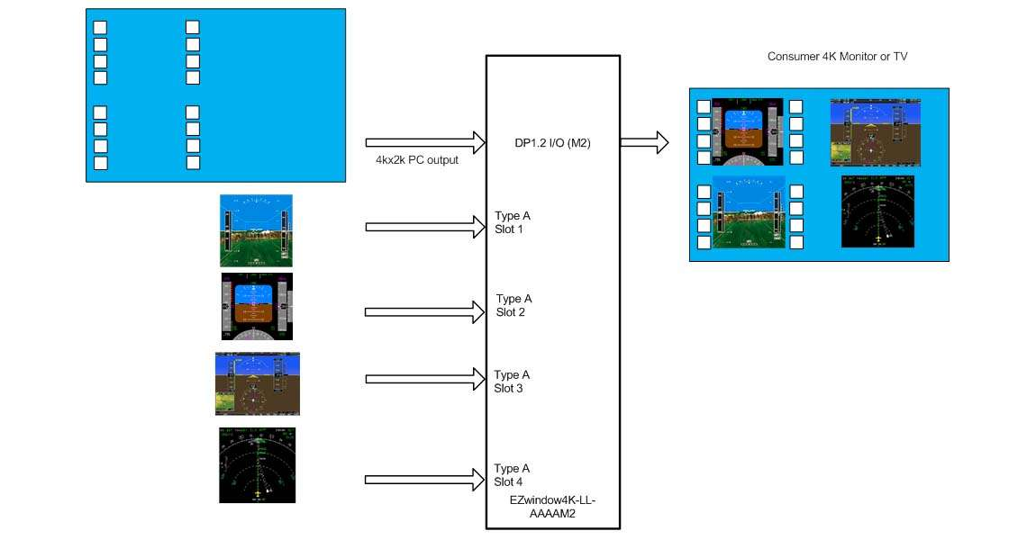 illustration of five video feeds combined into one