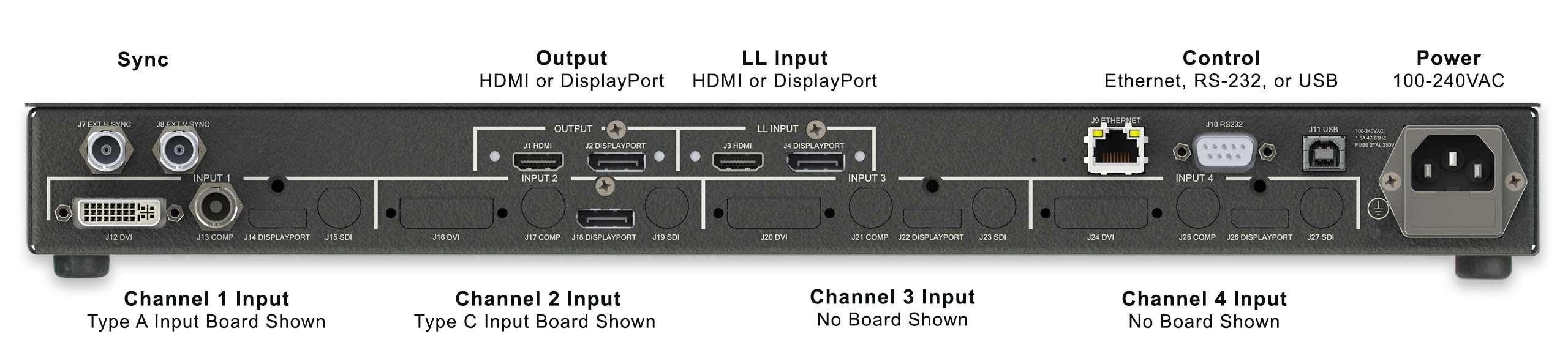 EZwindow4KE inputs and outputs - back view