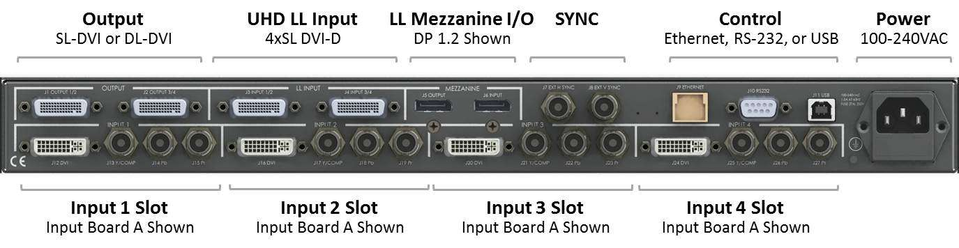 EZwindow4K inputs and outputs - back view