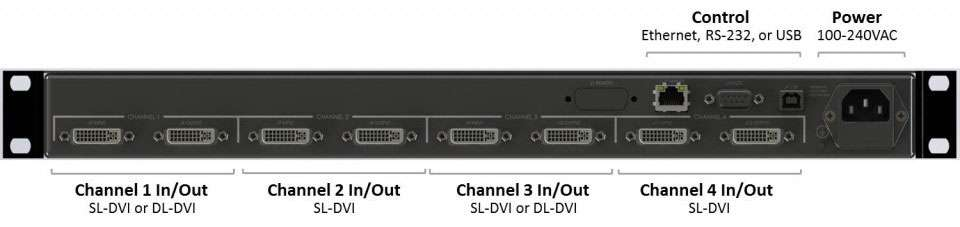 DVI Video Converter Connectors - SP Series 2