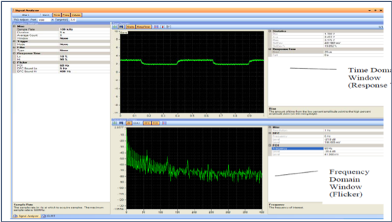 Signal Analyzer Software for Response Time and Flicker
