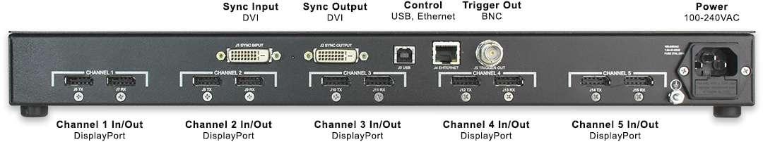 4K Video Synchronizer Connectors - Sync4K