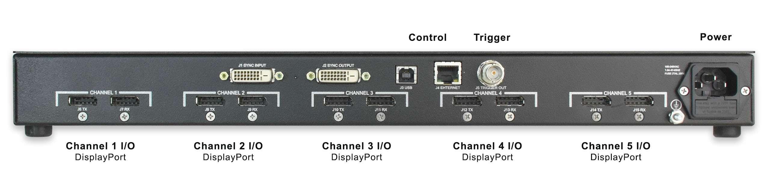 Image warp processor - Warper4K Connectors View